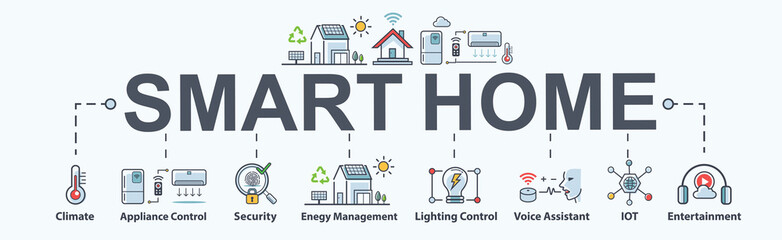 Smart home banner web icon for futuristic technology, Security, Smart conditioner, smart house, IOT, Energy management, voice assistant and Lighting control. Minimal vector infographic.