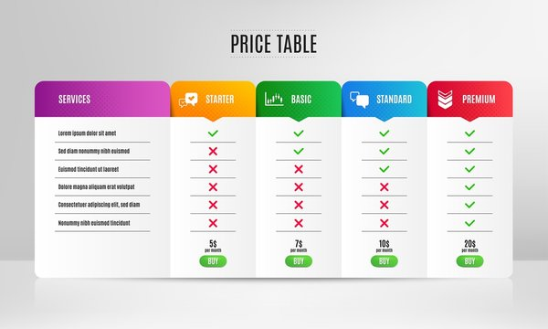 Speech bubble, Approve and Candlestick graph icons simple set. Pricing table, price list. Shoulder strap sign. Chat message, Accepted message, Finance chart. Army rank. Education set. Vector