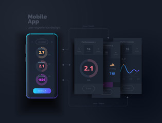 User interface Mobile app. Creating a user interface layout for a smartphone. User experience. Vector illustration