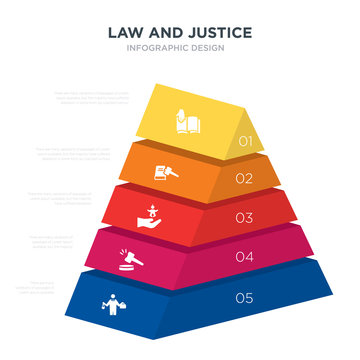 law and justice concept 3d pyramid chart infographics design included business law, case closed, child custody, civil rights, constitutional law, _icon6_, _icon7_, _icon8_ icons