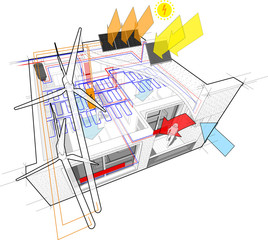 Apartment diagram with radiator heating and connected to the wind turbines and photovoltaic and solar panels and and ceiling cooling