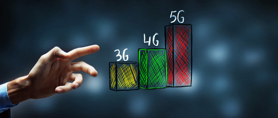 Wireless network speed evolution 5G concept