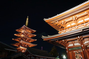 Wall Murals Place of worship Pagoda of Senso-ji Temple