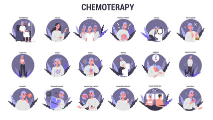 Side effects of chemotherapy set. Patient suffer from cancer