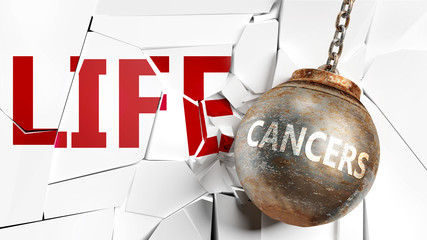 Cancers and life - pictured as a word Cancers and a wreck ball to symbolize that Cancers can have bad effect and can destroy life, 3d illustration