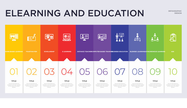 10 elearning and education concept set included ask, asynchronous learning, blended learning, business education, computer-based training, distance teacher, e learning, scholarship, fountain pen
