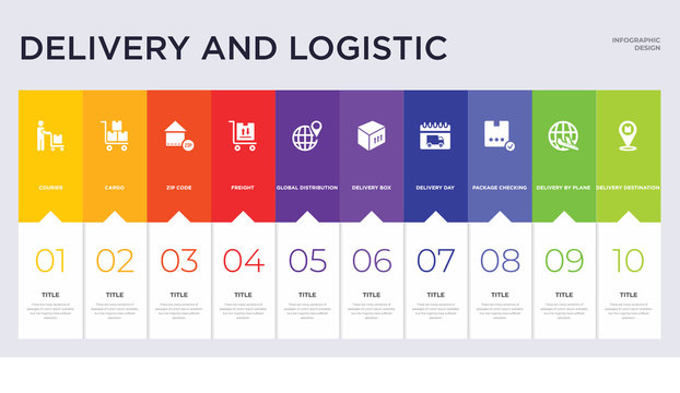 10 delivery and logistic concept set included delivery destination, delivery by plane, package checking, day, box, global distribution, freight, zip code, cargo icons
