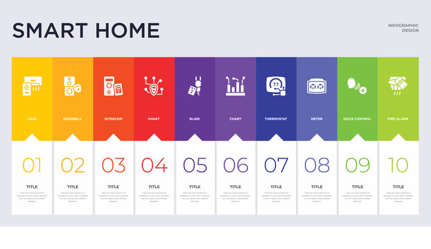 10 smart home concept set included fire alarm, voice control, meter, thermostat, chart, blind, smart, intercom, doorbell icons