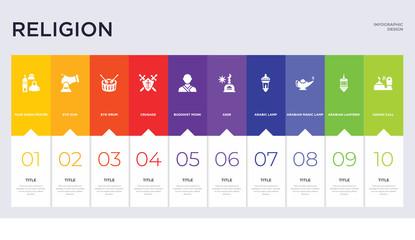 10 religion concept set included adhan call, arabian lantern, arabian magic lamp, arabic lamp, assr, buddhist monk, crusade, eyd drum, eyd gun icons Fotomurales