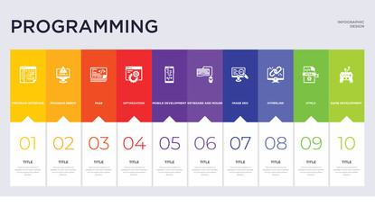 10 programming concept set included game development, html5, hyperlink, image seo, keyboard and mouse, mobile development, optimization, page, program error icons