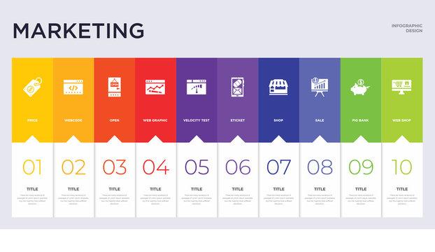 10 marketing concept set included web shop, pig bank, sale, shop, eticket, velocity test, web graphic, open, webcode icons