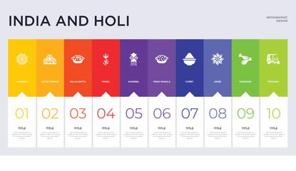 10 india and holi concept set included ricksaw, tandoori, anise, curry, tikka masala, kandeel, trisul, malai kofta, lotus temple icons