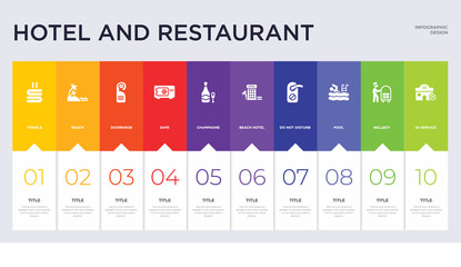 10 hotel and restaurant concept set included 24 service, bellboy, pool, do not disturb, beach hotel, champagne, safe, doorknob, beach icons