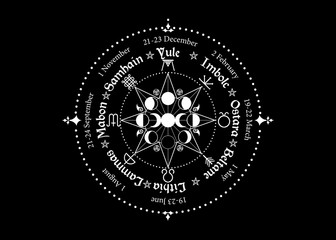 wheel of the Year is an annual cycle of seasonal festivals. Wiccan calendar and holidays. Compass with triple moon Wicca pagan goddess and moon phases symbol, names in Celtic of the Solstices Fototapete