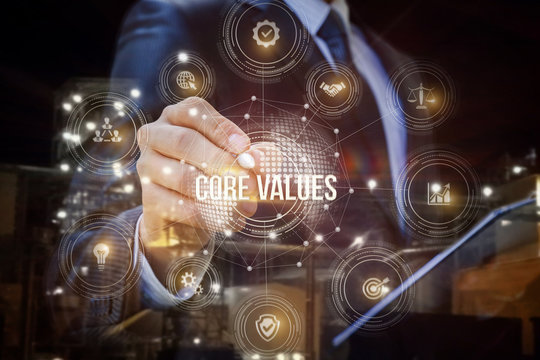 The concept of core values in business.