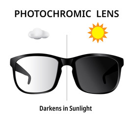 Photochromic Lens, Darkens in Sunlight, UV polarized Sunglasses, Vector