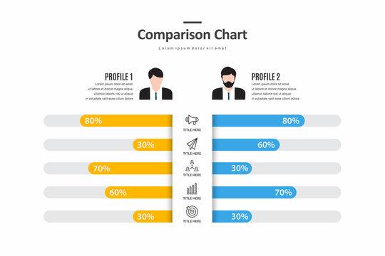comparison infographic, graph for profile compare, template vector eps 10.