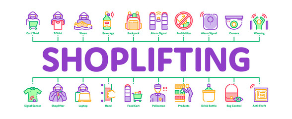 Shoplifting Minimal Infographic Web Banner Vector. Video Camera And Guard Security From Shoplifting, Human Shoplifter Silhouette Concept Illustrations