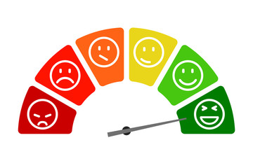 Scale speed, valuation by emoticons, satisfaction barometer - stock vector