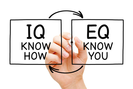 IQ Know How EQ Know You Concept