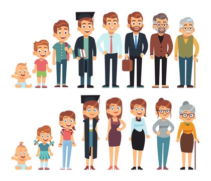Age from baby to adult. Human growth progress young to old newborn and teenager, man and woman vector set