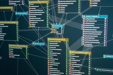 Relationships between tables in mysql database on server