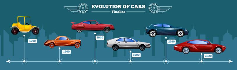Car Evolution Timeline