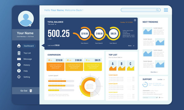 Dashboard for the revenue admin panel or Income sales template