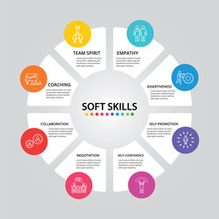 Soft Skills Infographics vector design. Timeline concept include team spirit, empathy, assertiveness icons. Can be used for report, presentation, diagram, web design