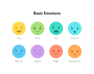 Obraz Basic emotion concept. Mood emoticon icon set. Vector flat illustration. Joy, trust, fear, surprise, sadness, disgust, anger and anticipation emoji. Design element for review, web, ui, infographic. - fototapety do salonu