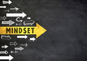 Mindset - straight forward chalkboard concept