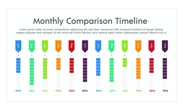 Monthly Comparison Timeline Infographics showing months and values in percentage.Timeline presentation for 1 year, 12 months, timeline steps or processes infographics design vector and Presentation.