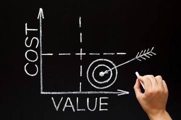 Cost Value Matrix Graph Business Concept