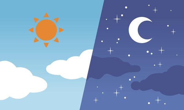 昼と夜/太陽と月