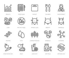 Obraz Nutritionist flat line icons set. Diet food, nutritions - protein, fat, carbohydrate, fit body vector illustrations. Outline pictogram for overweight treatment. Pixel perfect 64x64. Editable Strokes - fototapety do salonu