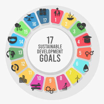 17 World Sustainable Development Goals. Global World Issues Conceptual Vector Illustration