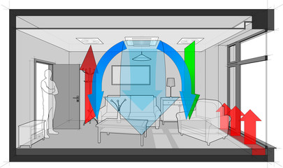 Diagram of furnished room with french window and convector ventilated and cooled by ceiling built in air ventilation and air conditioning