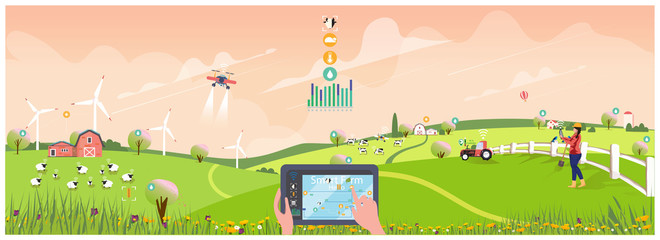 Eco smart farming management with internet of thing system (IOT).Farmer use tablet devices to monitoring farm activities and connect to selling online with drone.Countryside farm in spring or summer. Fotomurales