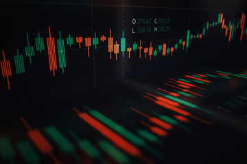 3D Financial Candlestick Chart displaying market data with opening, closing, low and high prices over time Wall mural