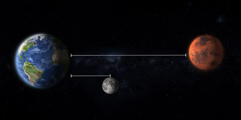 distance from the Earth to Mars and to Moon graphic comparison illustration on black background, some elements of this image furnished by NASA
