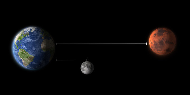 distance from the Earth to Mars and from Earth to Moon graphic comparison illustration on black background, some elements of this image furnished by NASA