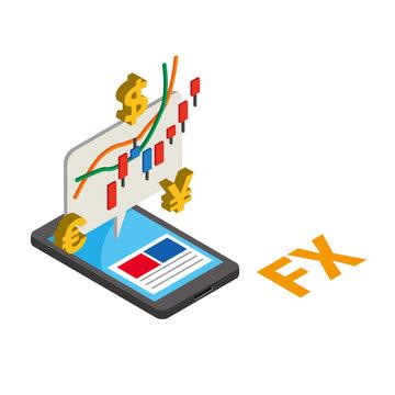FX  為替 取引 スマホ チャート レート 外国為替証拠金取引