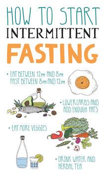 Intermittent fasting diet concept