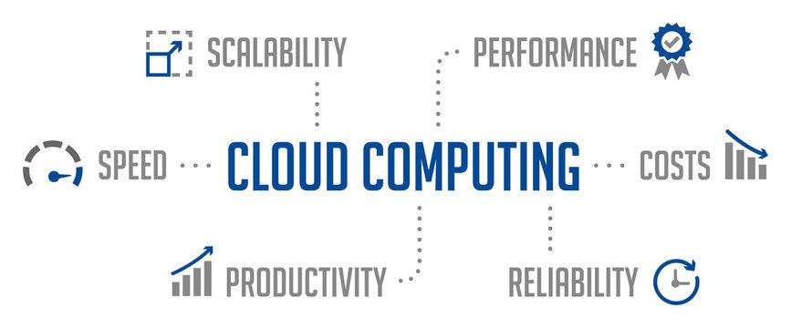 Information Graphic Pictogram Cloud Computing