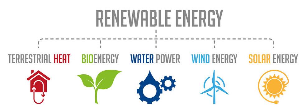 Renewable Energy Pictogram Icon Symbol