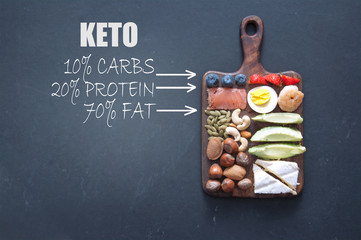 Keto low carb diet foods Wall mural