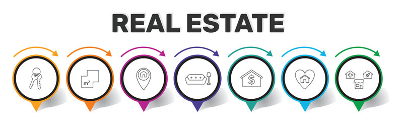Real Estate Infographics design. Timeline concept include for sale, keys, square meter icons. Can be used for report, presentation, diagram, web design