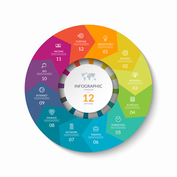 Infographic process chart. Design template with 12 circular arrows. Cycle diagram that can be used for report, business infographics, data visualization and presentation.