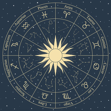 Vector zodiac wheel symbols and constellation on space background