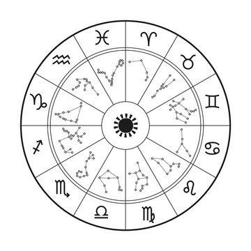 Zodiac astrology horoscope wheel. Zodiacal animals sign image in circle. Astrological horoscope vector star sign lion, aquarius, aries